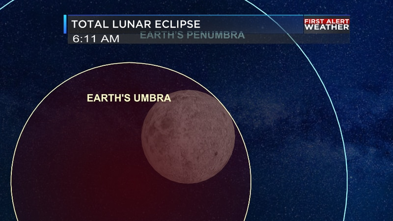 Total Lunar Eclipse begins early Wednesday.