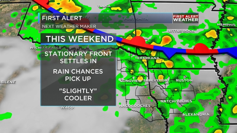 After a dry and hot week, we are finally tracking at least some showers ahead this weekend.