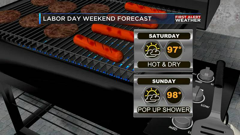 We are tracking hot temperatures Saturday and Sunday followed by showers possible Labor Day.