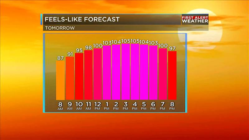 HOT and dry this work week