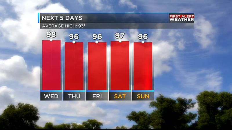 September keeps it hot!