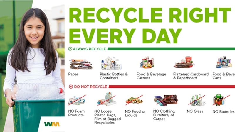 Recycling returns to Texarkana, Texas July 1, 2021.
