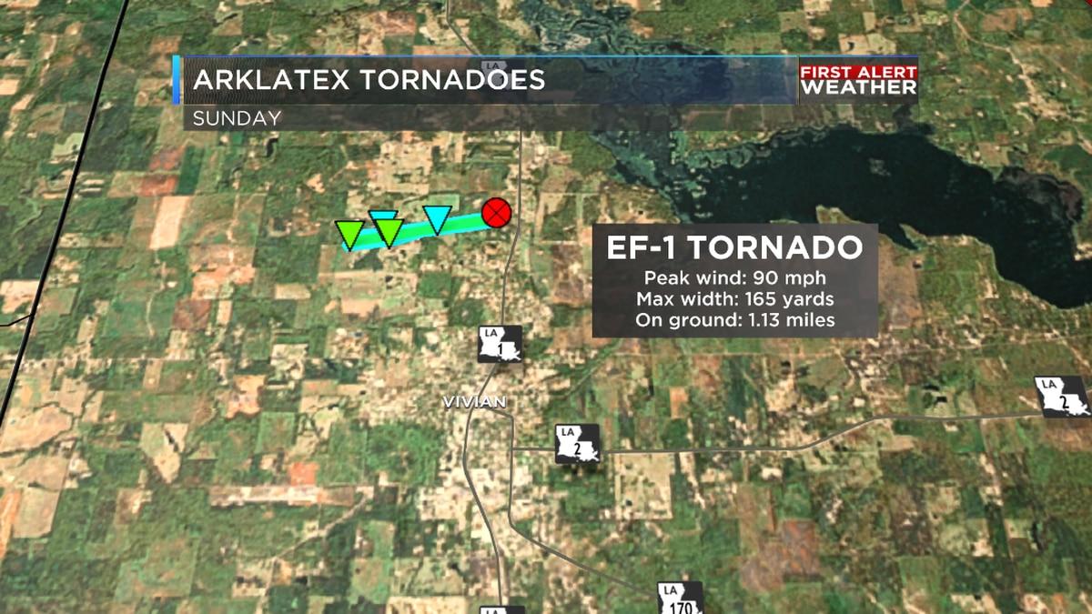 An EF-1 tornado with 90 mph winds touched down near Vivian, LA