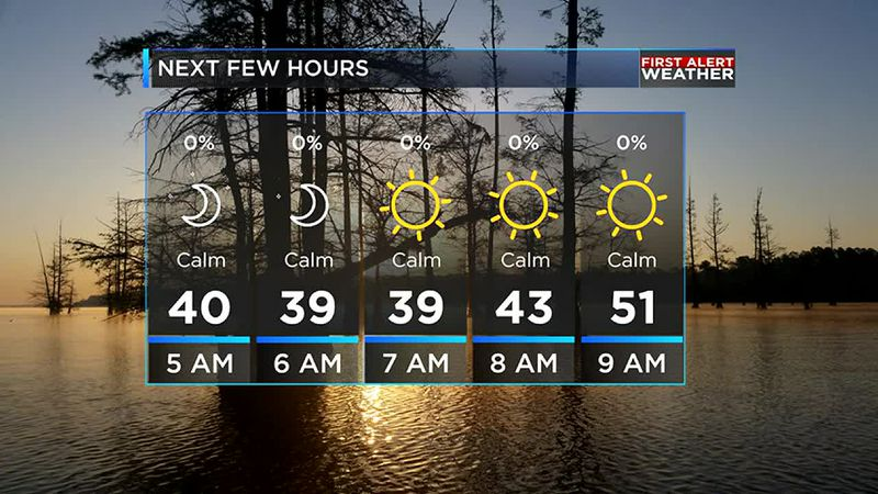 Thursday morning cool and sunny