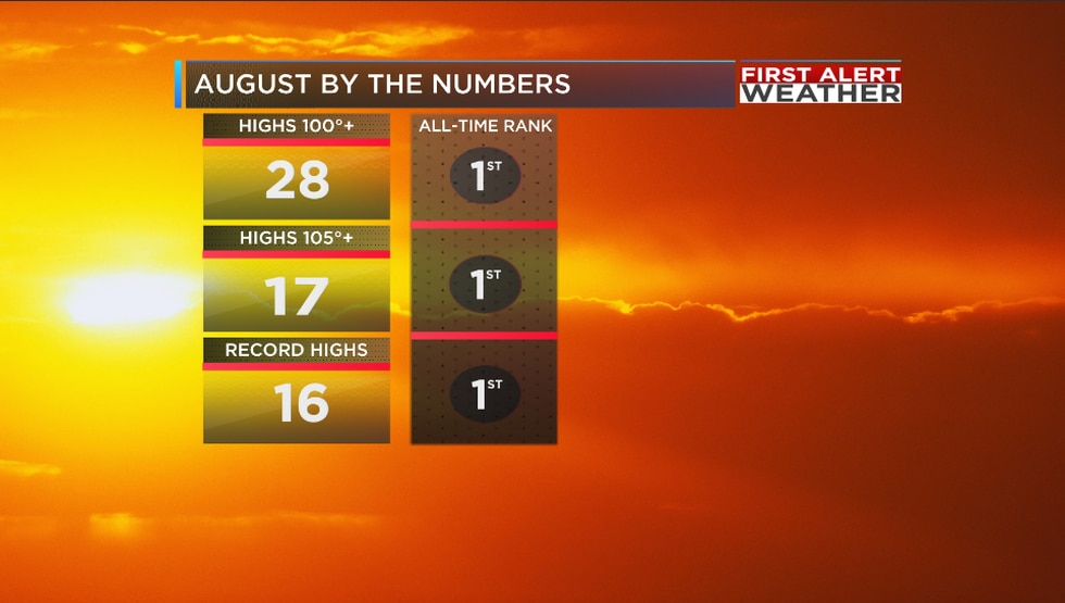 Putting the incredible heat that we saw in August of 2011 into perspective.