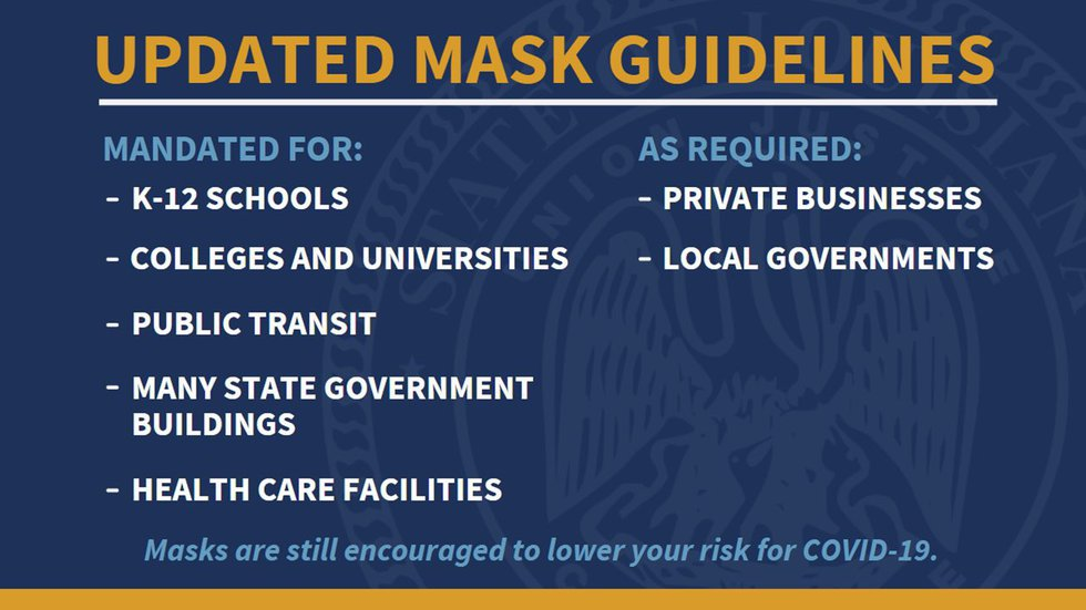 Gov. Edwards issues updated masking guidelines in Louisiana on April 27, 2021.