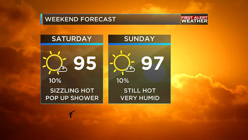 After more comfortable weather during the week we are tracking heat and humidity over the...