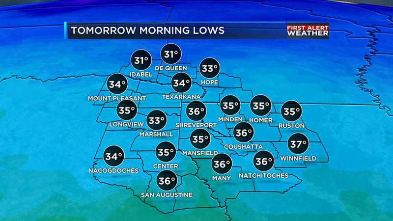 The thirties are back for the morning.