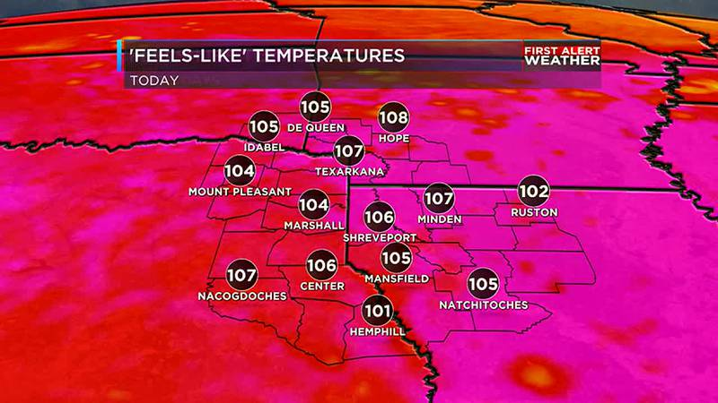 Feel-like temperatures will be well in the triple digits this afternoon