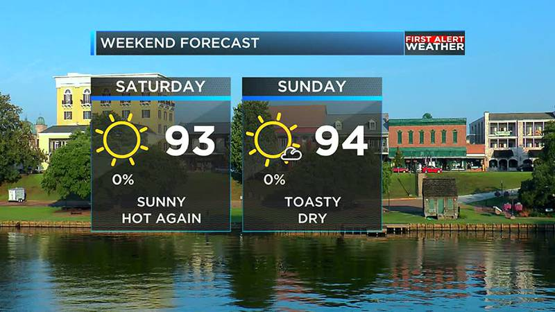 The sun will be shining, birds chirping, and still low humidity this weekend