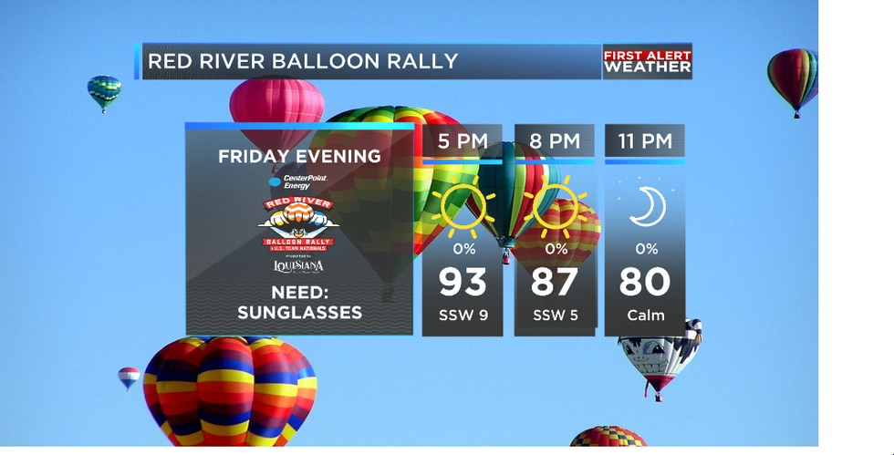 We are tracking a dry, but very hot start to the Red River Balloon Rally.