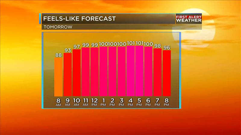 Hot and humid weather continues but slightly better than Sunday