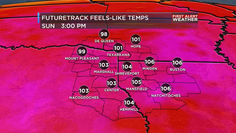 We are tracking the return of scorching heat and humidity this weekend for the ArkLaTex.