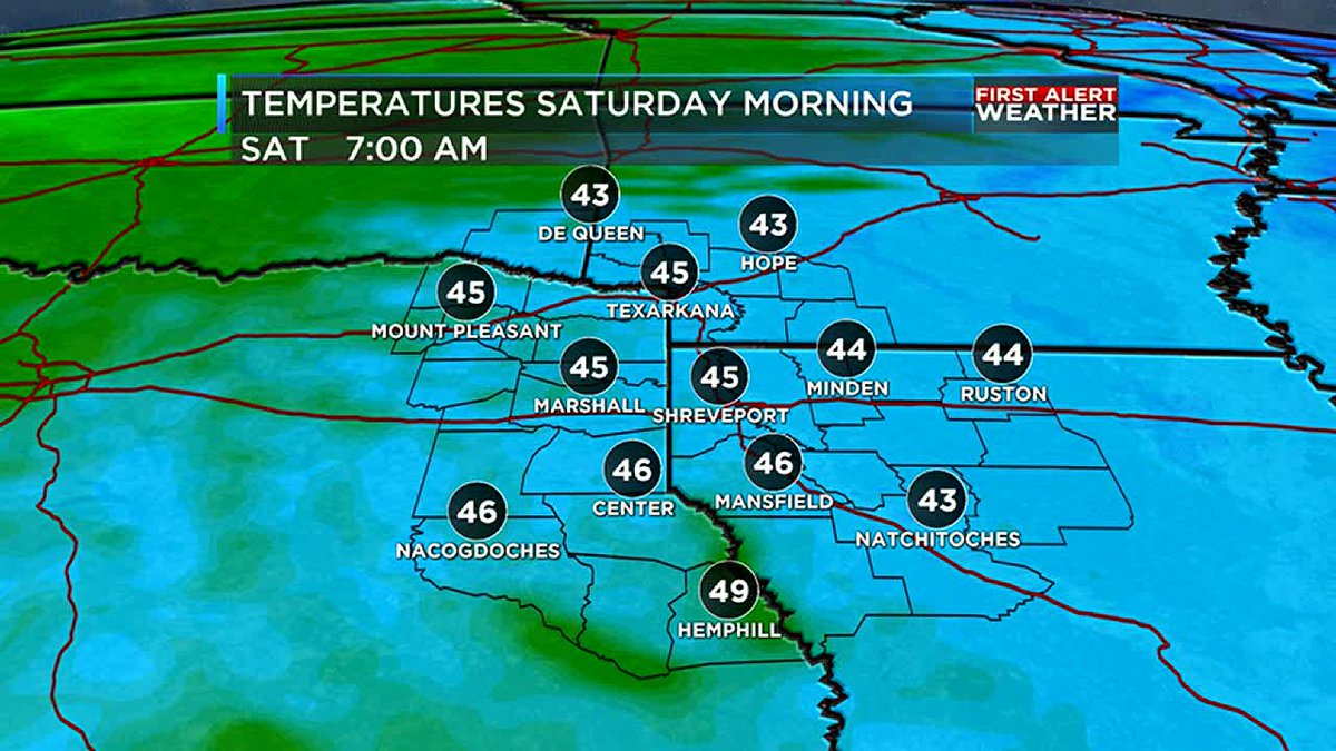 Cold front brings us much cooler temperatures
