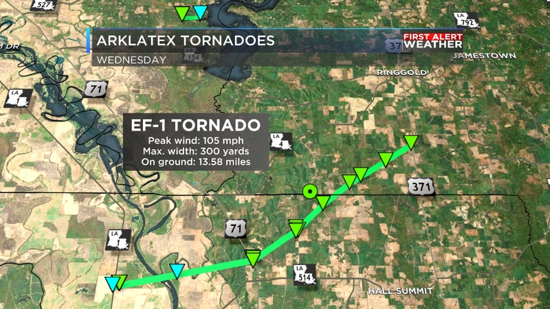A tornado touched down in Red River Parish on Wednesday
