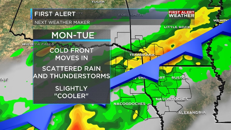 Cold front brings scattered showers and storms