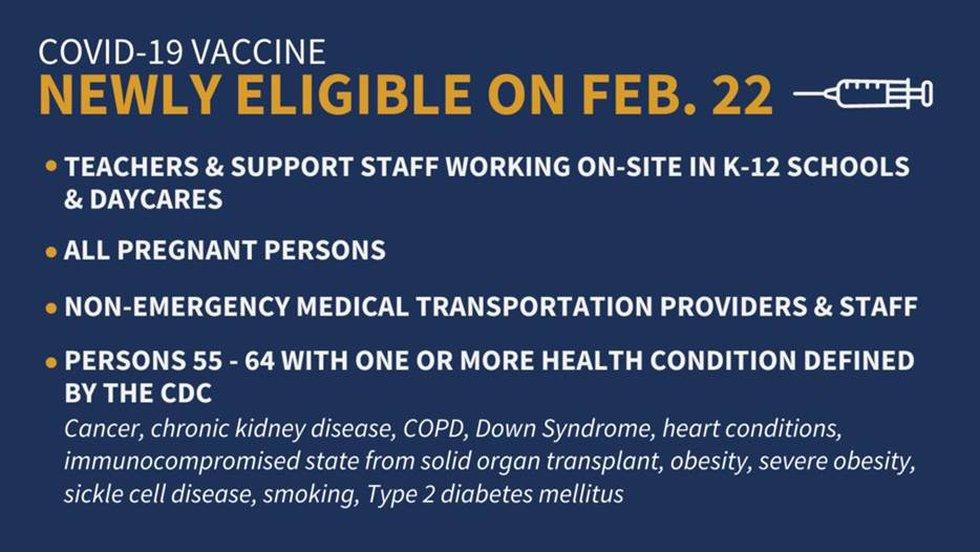 New COVID-19 vaccine eligibility in Louisiana