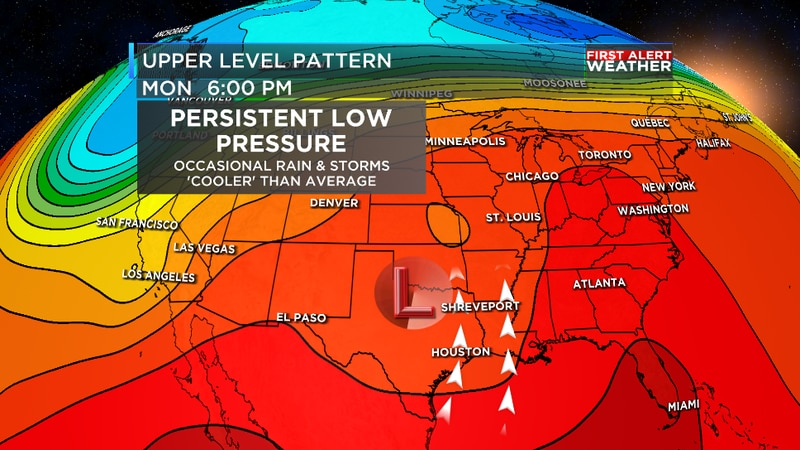 An upper level low will cause persistent showers and storms for the ArkLaTex over the next week.