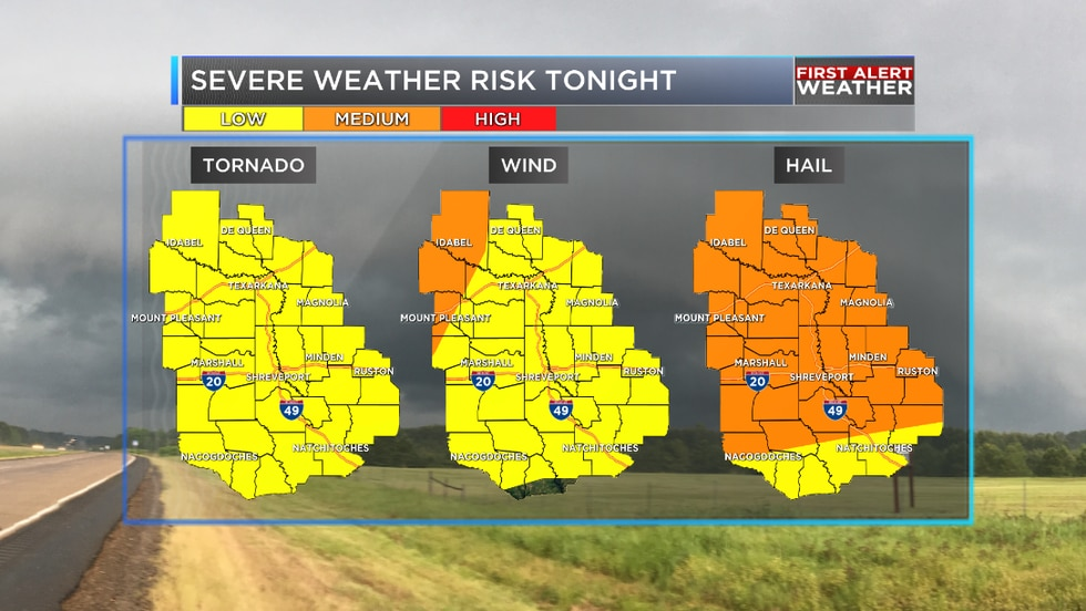 Storm threats for Tuesday night