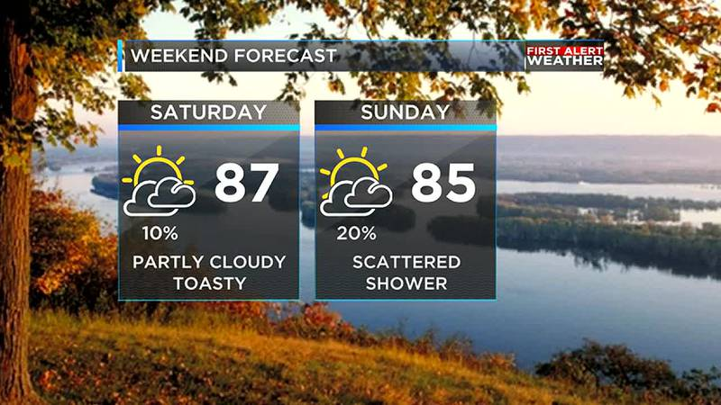 We are tracking above average temperatures along with some showers possible Sunday