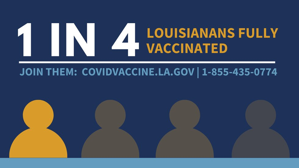 As of Monday, April 26, 1.2 million Louisiana residents, or 1 in 4 residents had been fully...