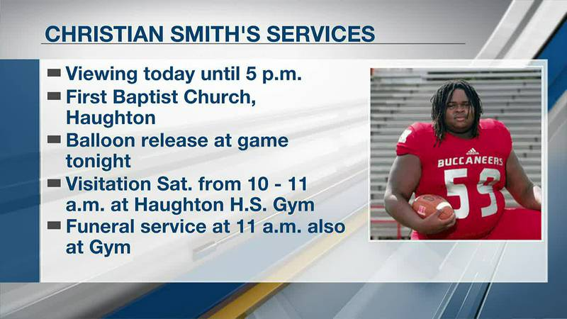 Christian Smith's services