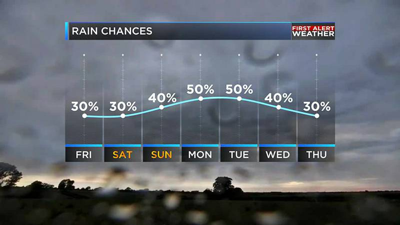 Monday and Tuesday will have the highest rain chances