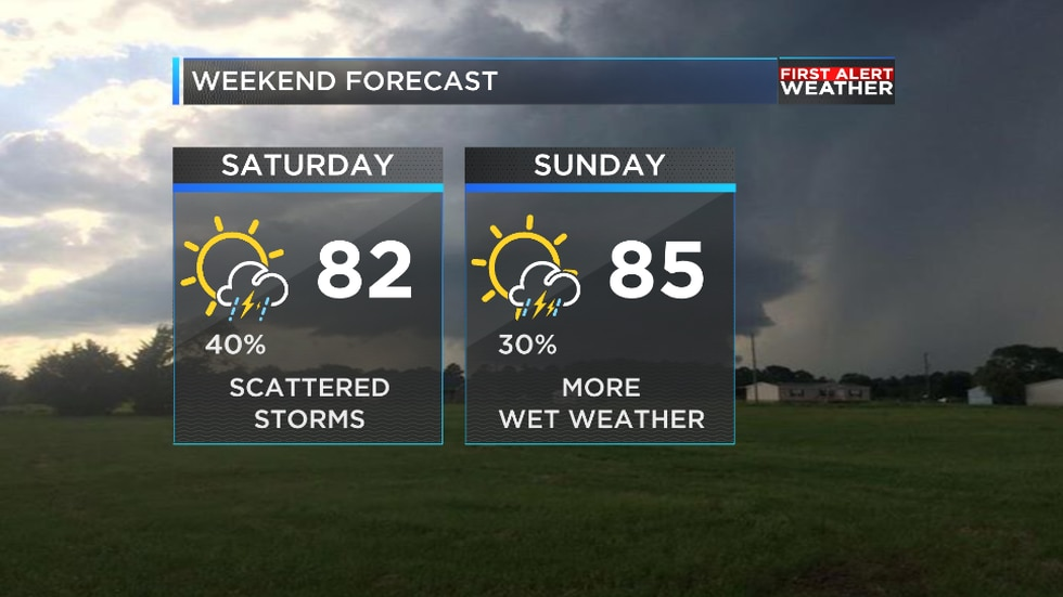 We are tracking more potential wet weather for the ArkLaTex over the weekend.